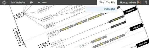 What The File, plugin para saber qué archivo de plantilla de #WordPress se está utilizando