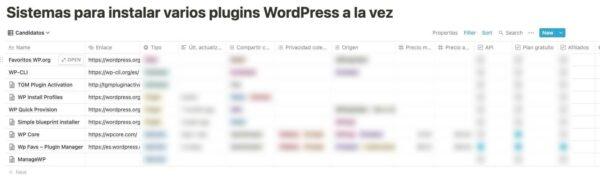 Comparativa de sistemas para instalar plugins y temas de WordPress en lote